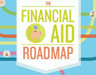 Financial Aid Road Map